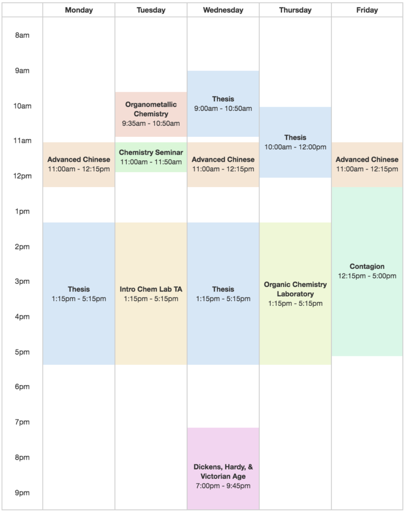 A grid showing 8am-10pm, Monday through Friday. Monday through Thursday afternoons are dedicated to lab, and Friday afternoon is dedicated to a course called Contagion. There is a Wednesday evening class from 7-9:45pm, and morning classes in chemistry and chinese as well as morning lab time all week.