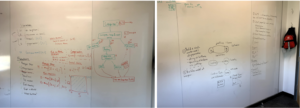 Two photos of large whiteboard walls covered in writing and diagrams.