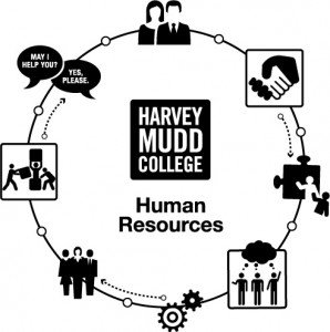 Harvey Mudd HR Graphic FINAL