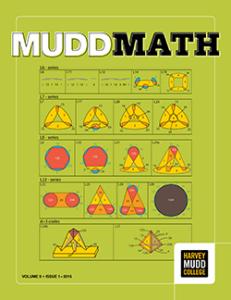 Cover of 2015 MuddMath Newsletter