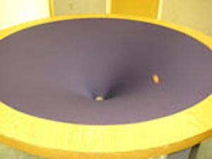 Elliptic Motion in a Funnel L20.14
