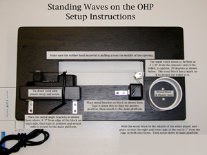 Standing Waves OHP