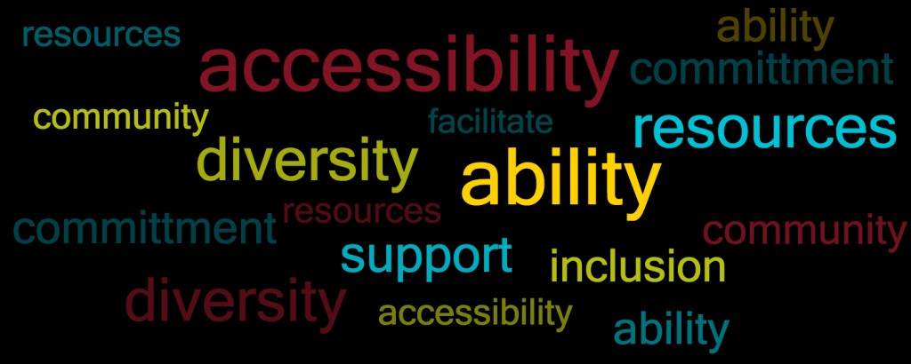 Disabilities Resources word cloud