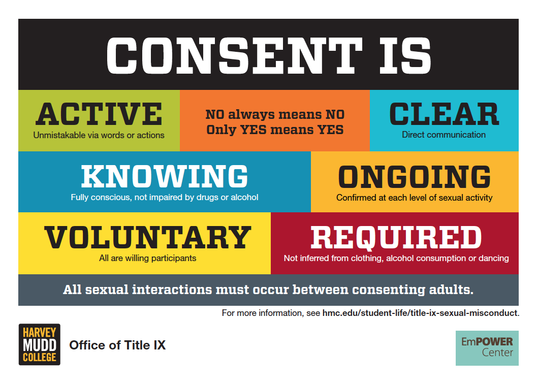 """Consent is"" word graphic. Text below."