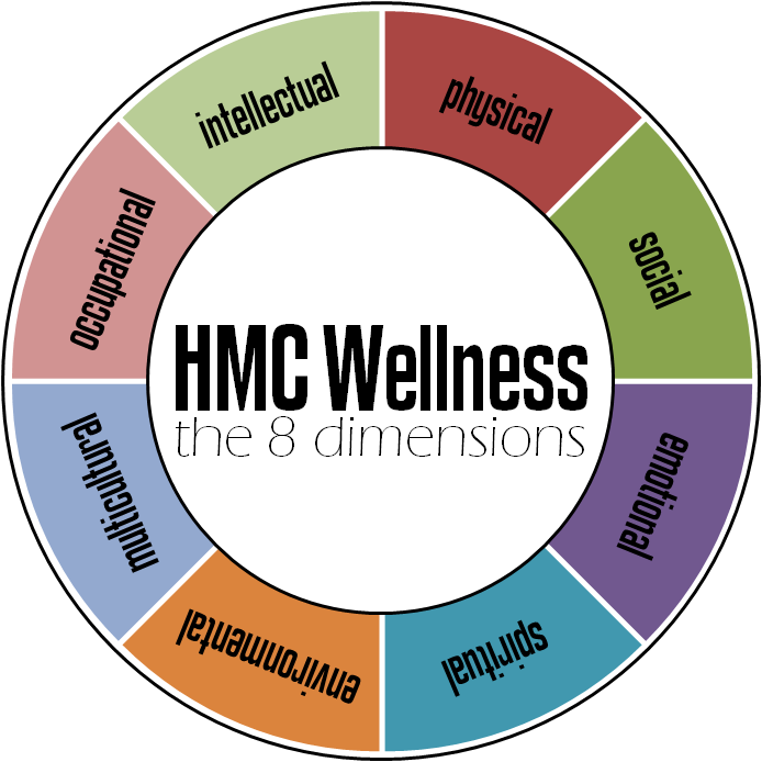 Eight Dimensions Of Wellness Graphic