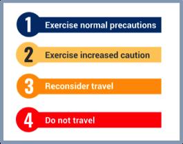 Four travel advisory rating levels.